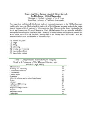 Section of Manipuri language research paper