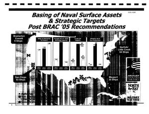 Primary view of object titled 'Basing of Naval Surface Assets & Strategic Targets Post BRAC '05 Recommendations'.