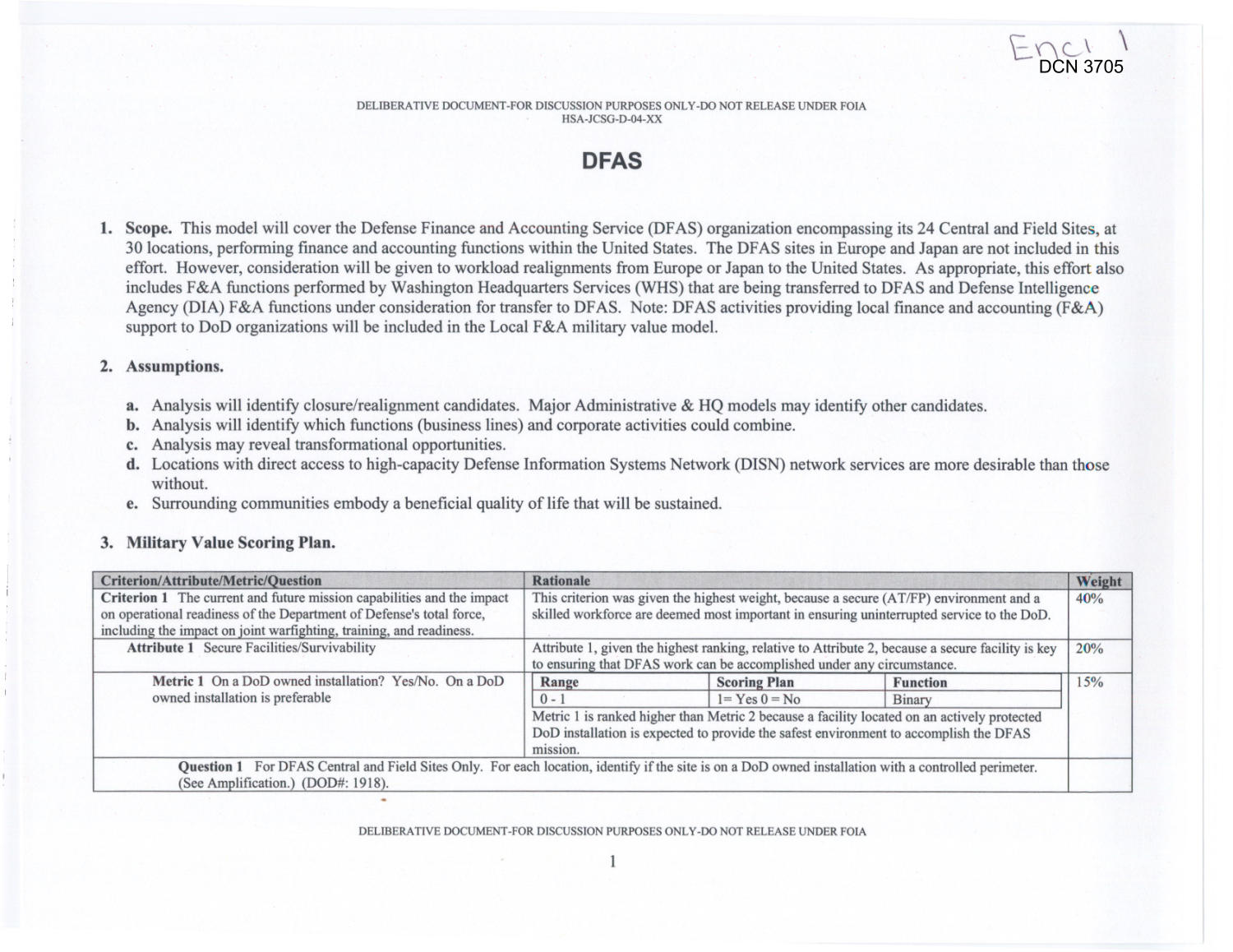 OSD BRAC Clearinghouse Tasker- DFAS/Rome MilitaryValue                                                                                                      [Sequence #]: 2 of 11