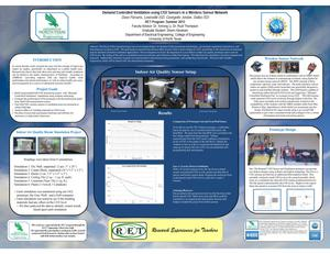 Primary view of object titled 'Demand Controlled Ventilation using CO2 Sensors in a Wireless Sensor Network [Poster]'.