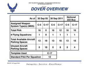 Primary view of object titled 'Dover Air Force Base Capacity report'.