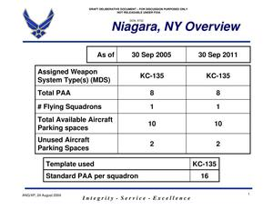 Primary view of object titled 'Niagara Fall ARS capacity table USAF-0121 318'.