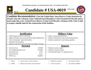 Primary view of object titled 'Candidate Recommendation - USA -0019 - Attachment to March 10 Infrastructure Executive Council Meeting'.