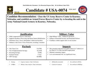 Primary view of object titled 'Candidate Recommendation - USA -0074 - Attachment to March 10 Infrastructure Executive Council Meeting'.