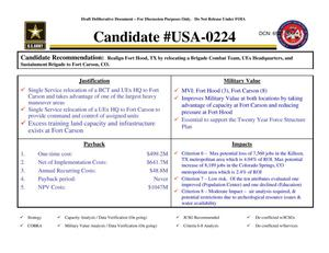 Primary view of object titled 'Candidate Recommendation - USA -0224 - Attachment to April 11 Infrastructure Executive Council Meeting'.