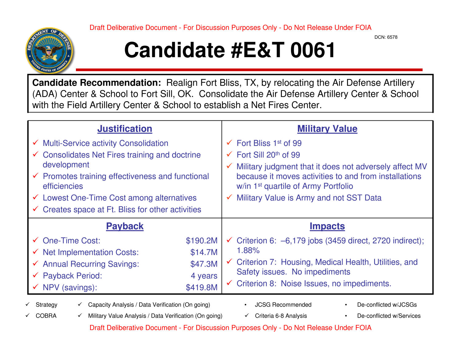 Candidate Recommendation - E&T 0061 - Attachment to March 21 Infrastructure Executive Council Meeting                                                                                                      [Sequence #]: 1 of 391