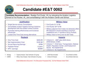 Primary view of object titled 'Candidate Recommendation - E&T 0062 - Attachment to March 21 Infrastructure Executive Council Meeting'.