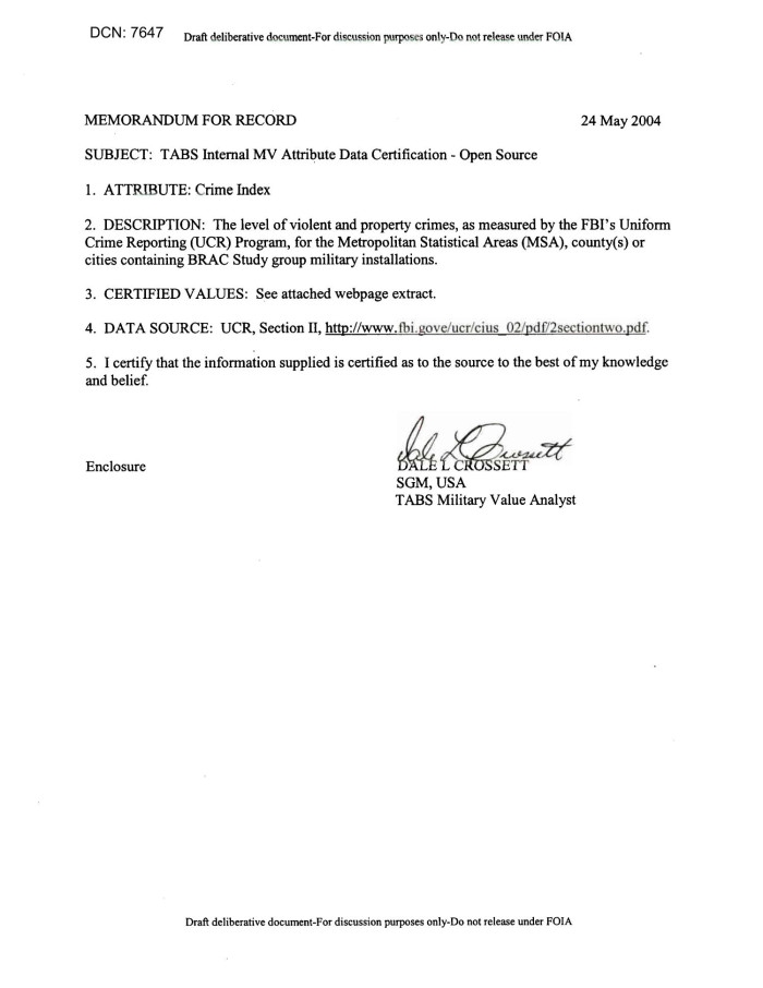 Data Certification Letters Digital Library