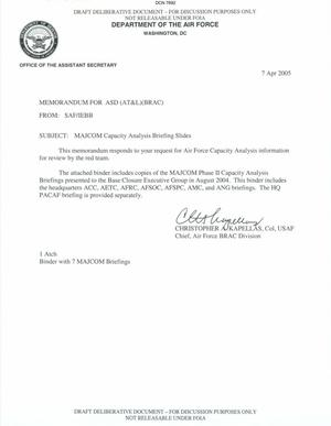 Primary view of object titled 'Memorandum dtd 04/07/05 for the ASD (AT&L)(BRAC) from Col. Christopher Kapellas, Chief, Air Force BRAC Division'.