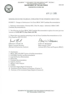 Primary view of object titled 'BRAC Transmittal Memorandum USAF 0077V3 (437c5)'.