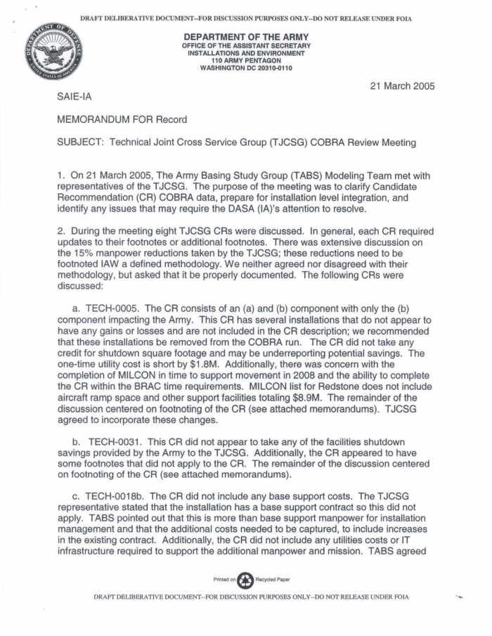 Primary View Of Object Titled MEMORANDUM FOR Record 21 March 2005 Technical Joint Cross Service