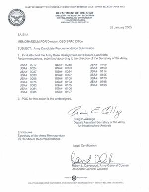 Memorandum in reference to: Air Force Audit Agency Review, 2005 Base Realignment and Closure-Air Force Data Call 1-30 Apr 04