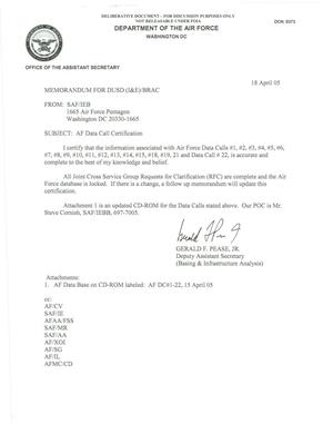 Primary view of object titled 'AF Data  Call Certification, Memo to DUSD 18 Apr 05'.