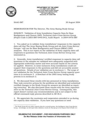 Primary view of object titled 'MEMORANDUM FOR The Director, The Army Basing Study Group05Validation of Army Installation Capacity Data for Base Realignment and Closure 2005 Technical Joint Cross-Service Group'.