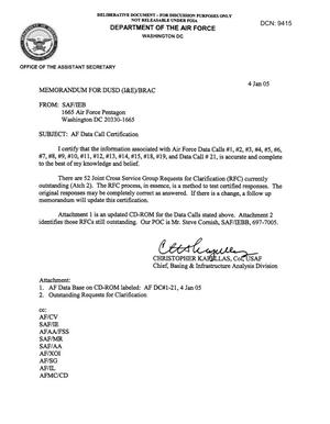 Primary view of object titled 'AF Data Call Certification, Memo to DUSD dtd 4 Jan 05'.