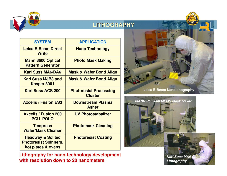 Adelphi Laboratory Center Installation Familiarization