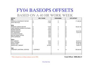 Primary view of object titled 'FY04 BASEOPS OFFSETS'.
