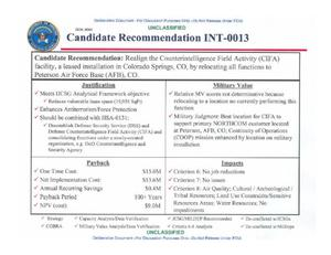 Primary view of object titled 'Candidate Recommendation INT - 0013 Counter Intelligence Field Activity, Colorado Spring'.