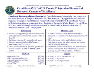 Primary view of object titled 'Candidate Recommendation #MED-0024 Create Tri-Service Biomedical Research Centers of Excellence'.