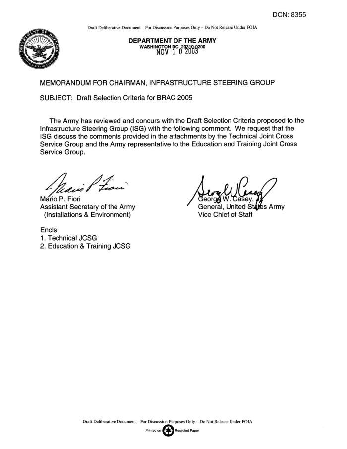 Army Memo Dtd November 10 2003 Draft Selection Criteria