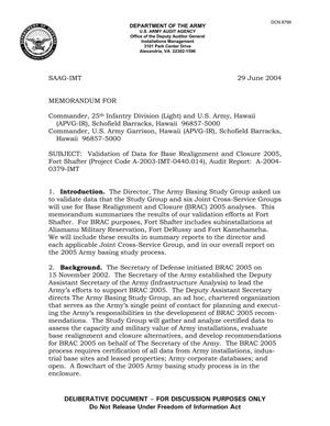 "Primary view of object titled 'Dept of the Army Auditing Docs, Report ""Validation of Data for Base Realignment and Closure 2005, Fort Shafter, Audit Report"" (29 Jun 04)'."