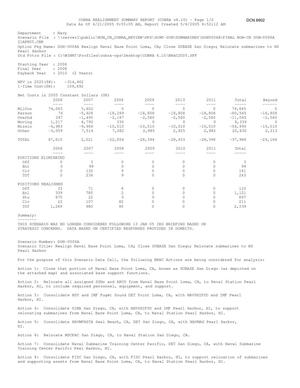 Primary view of object titled 'DON-0006A Cobra Realignment Summary Report  As Of 4/21/2005'.