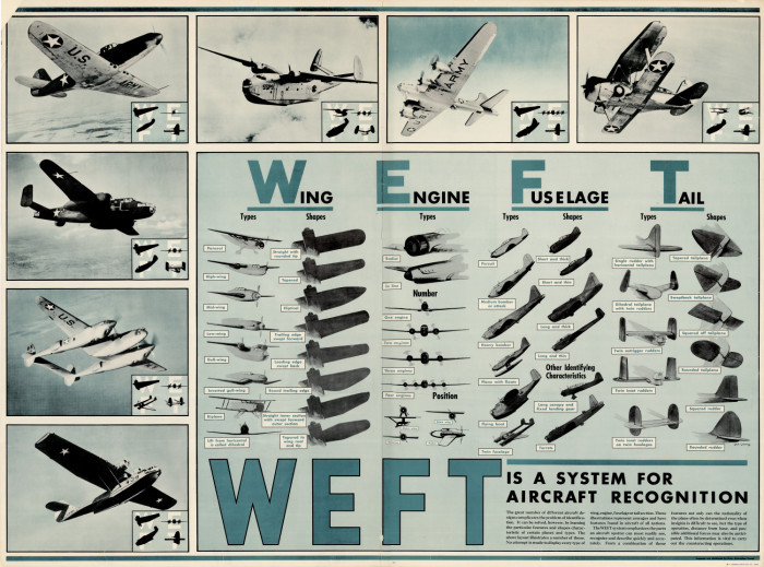 us air force aircraft identification chart the best and latest