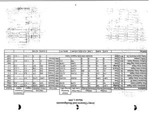 Primary view of object titled '1995 Army Team Lead Desk Material - DoD Report to the 1995 BRAC Commission Vol. III, March 1995'.