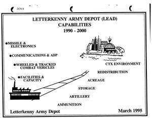 Briefings and Data Concerning Letterkenny Army Depot (Part 1 of 2)