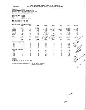 Primary view of object titled 'NAS Atlanta, GA - Cost of Base Realignment, Briefings, and Correspondence'.