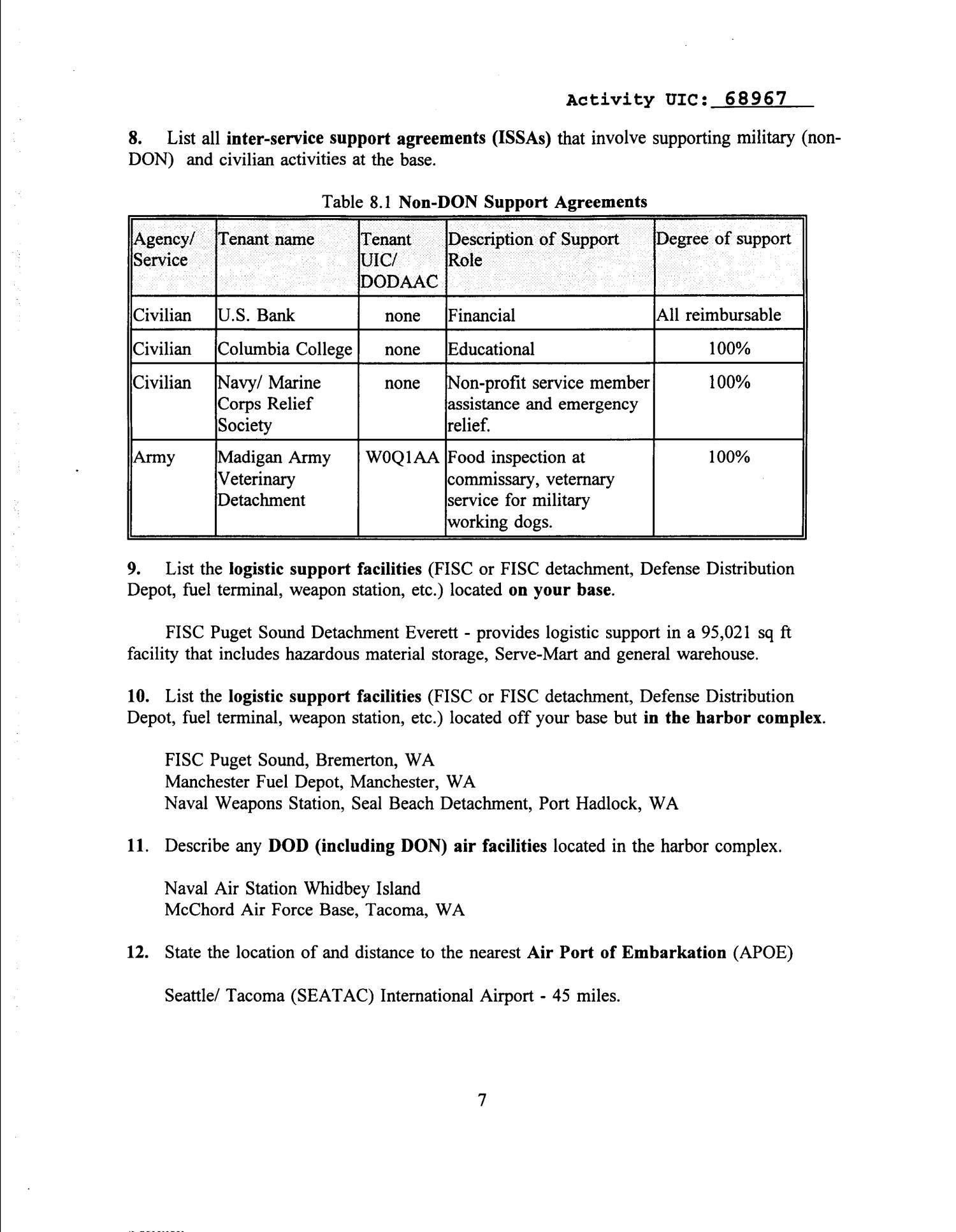 Navsta Everett Wa Data Calls Cincpacflt Page 10 Of 219