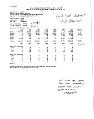 1995 COBRA Data - BRAC Commission Requests to the Navy Regarding Various East Coast Air Asset Distribution Scenarios