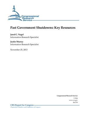 Past Government Shutdowns: Key Resources