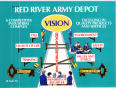 Text: Red River Commissioners' Book
