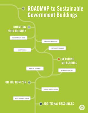 Primary view of object titled 'Roadmap to Sustainable Government Buildings'.
