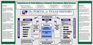 Primary view of object titled 'Targeted Access for Varied Audiences to Integrated, Heterogeneous Digital Information Resources [Poster]'.