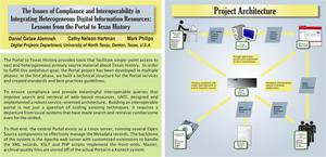 Primary view of object titled 'The Issues of Compliance and Interoperability in Integrating Heterogeneous Digital Information Resources: Lessons from Texas History Portal [Poster]'.