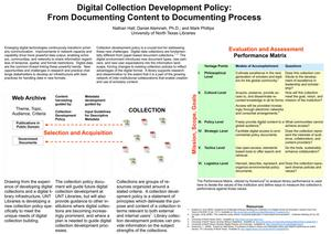 Primary view of object titled 'Digital Collection Development Policy: From Documenting Content to Documenting Process'.