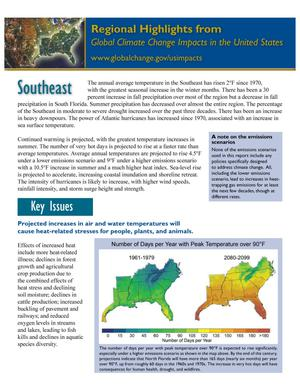 Regional Highlights from Global Climate Change Impacts in the United States
