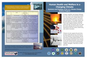 Human Health and Welfare and Climate Change: Summary and Findings of the U.S. Climate Change Science Program