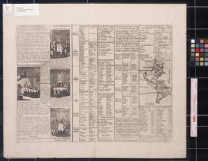 Primary view of Carte du Gouvernement de l'Amerique.