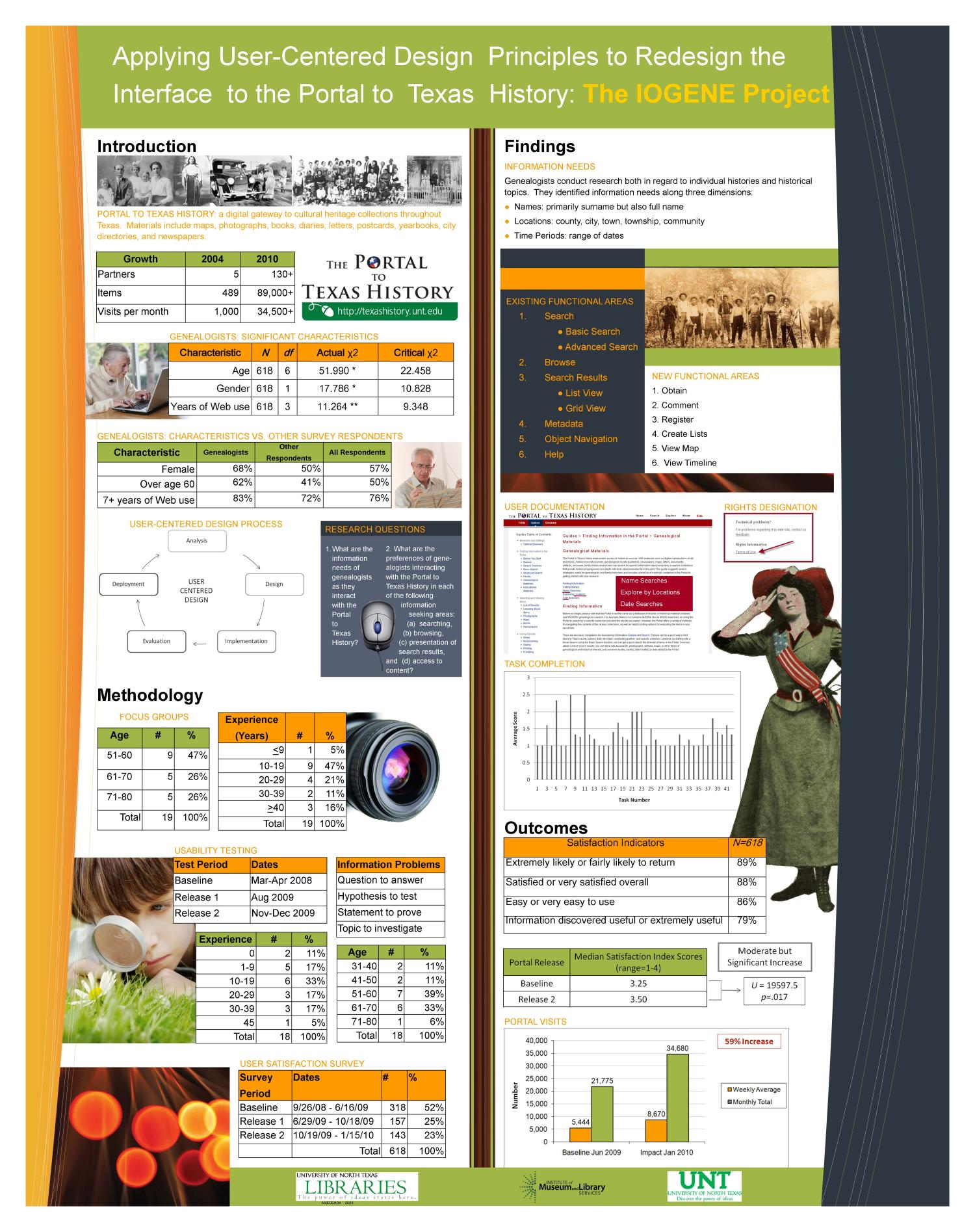 Applying User-Centered Design Principles to Redesign the Interface to The Portal to Texas History: The IOGENE Project [Poster]                                                                                                      [Sequence #]: 1 of 1