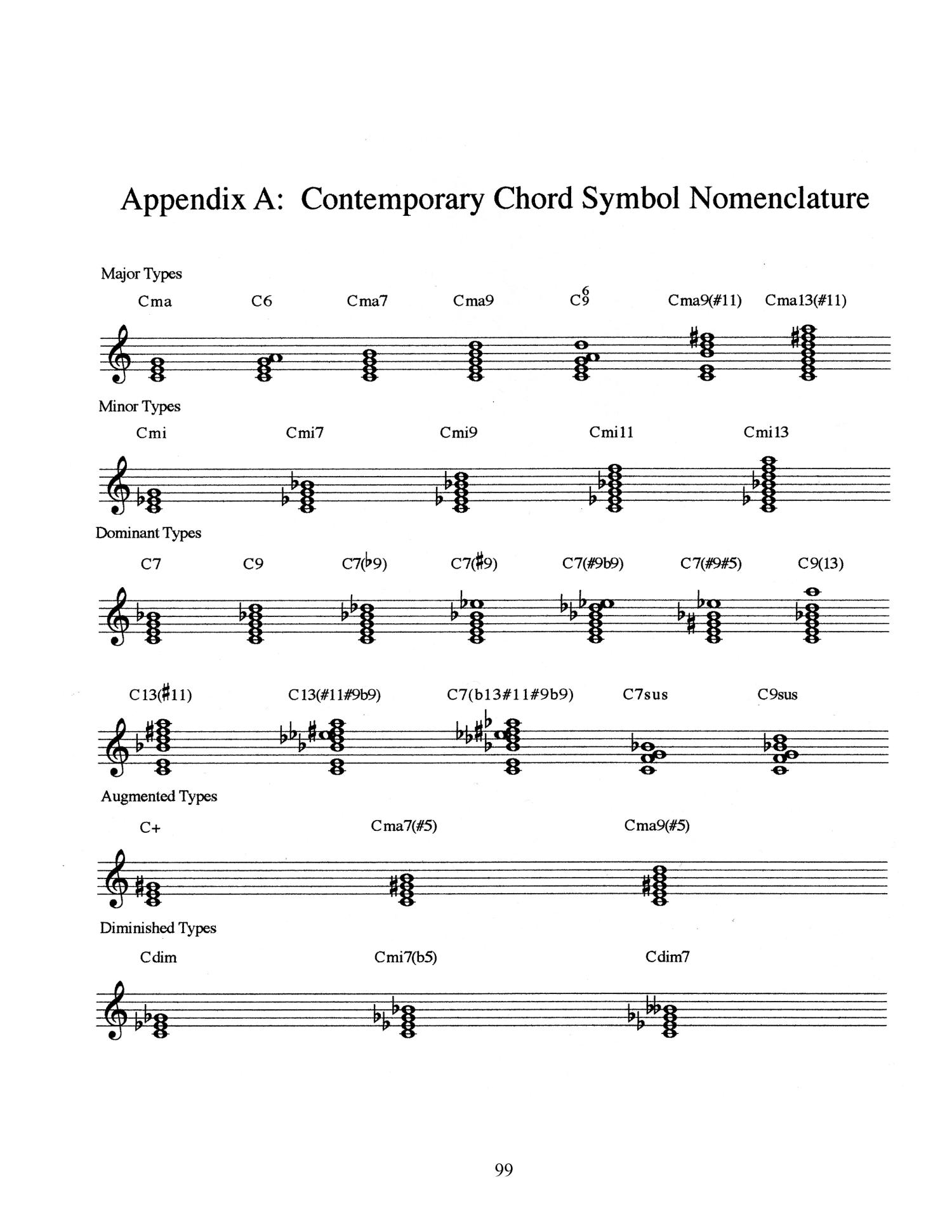 A theoretical analysis of selected solo repertoire for saxophone a theoretical analysis of selected solo repertoire for saxophone by paul bonneau page 99 digital library hexwebz Gallery