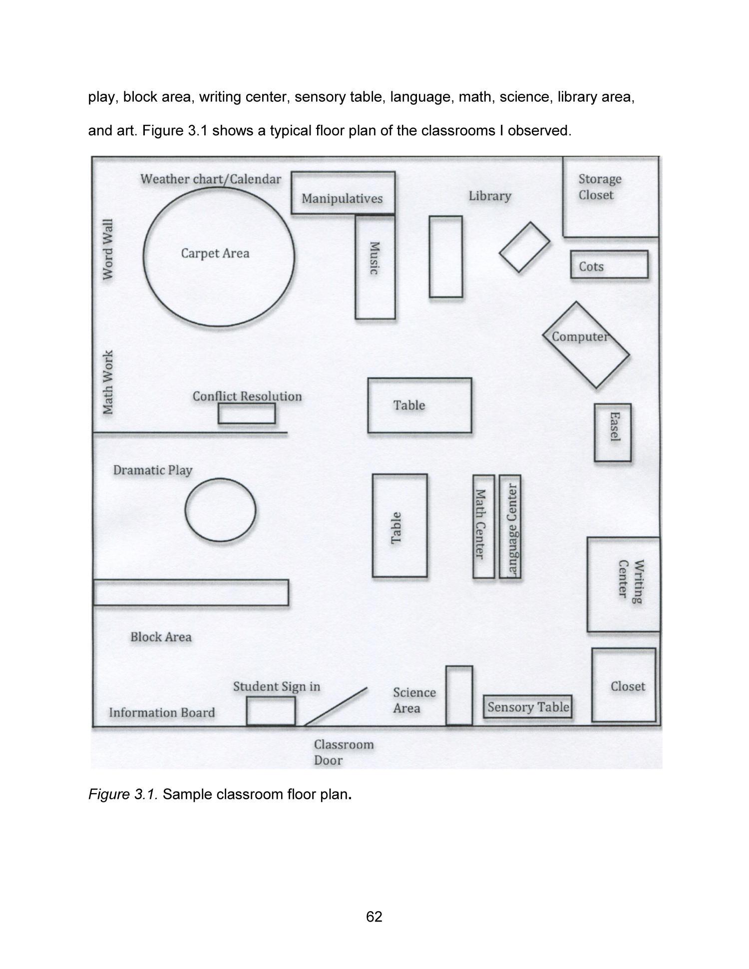 Classroom Floor Plan Design Tools ~ Preschool mathematics an examination of one program s