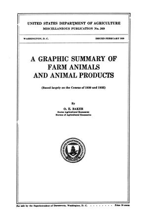 A graphic summary of farm animals and animal products : (based largely on the census of 1930 and 1935)