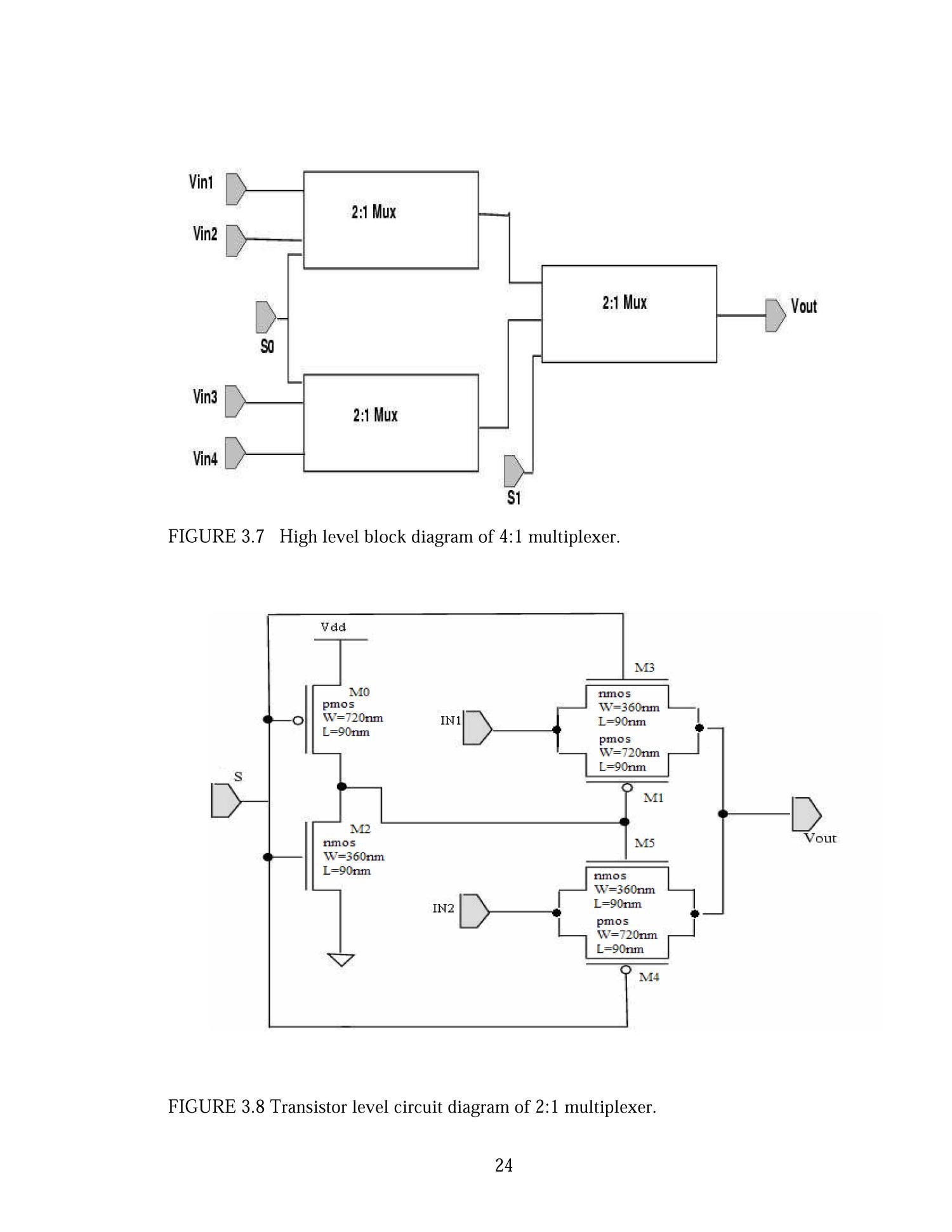 A Nano Cmos Based Universal Voltage Level Converter For Multi Vdd 1 Block Diagram Socs