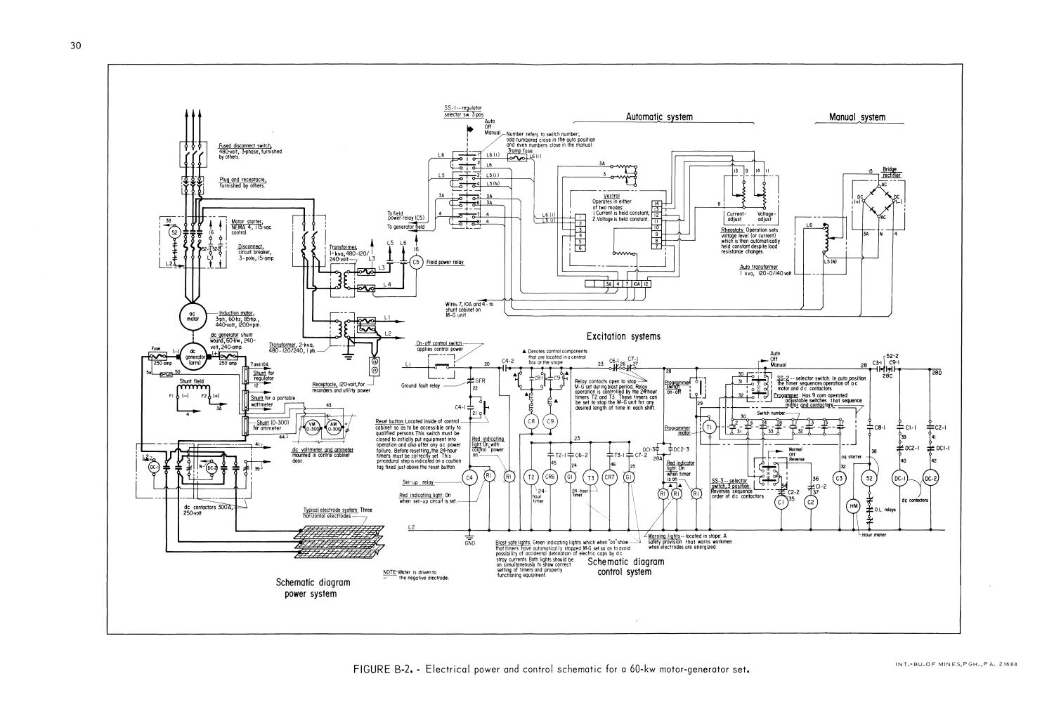 electrokinetic consolidation of slimes in an underground ... 480 volt generator wiring diagram #4