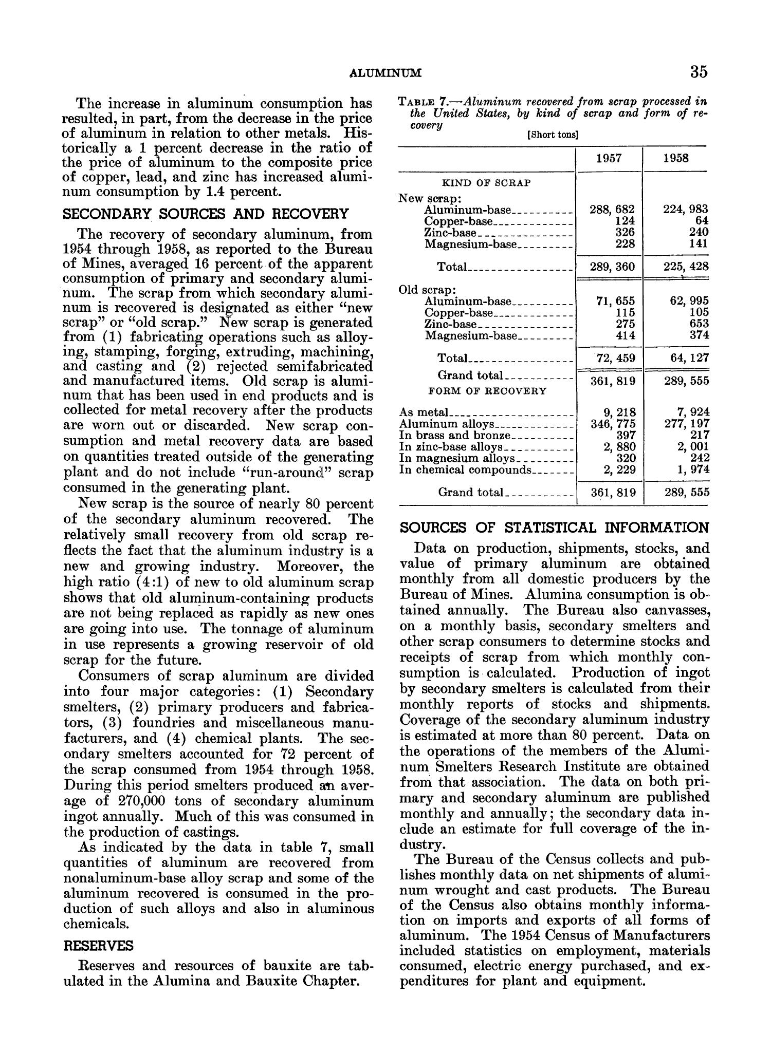 Mineral Facts and Problems: 1960 Edition                                                                                                      35