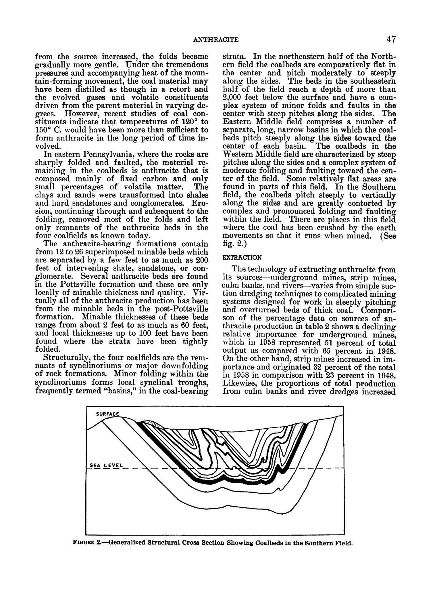Mineral Facts and Problems: 1960 Edition                                                                                                      47