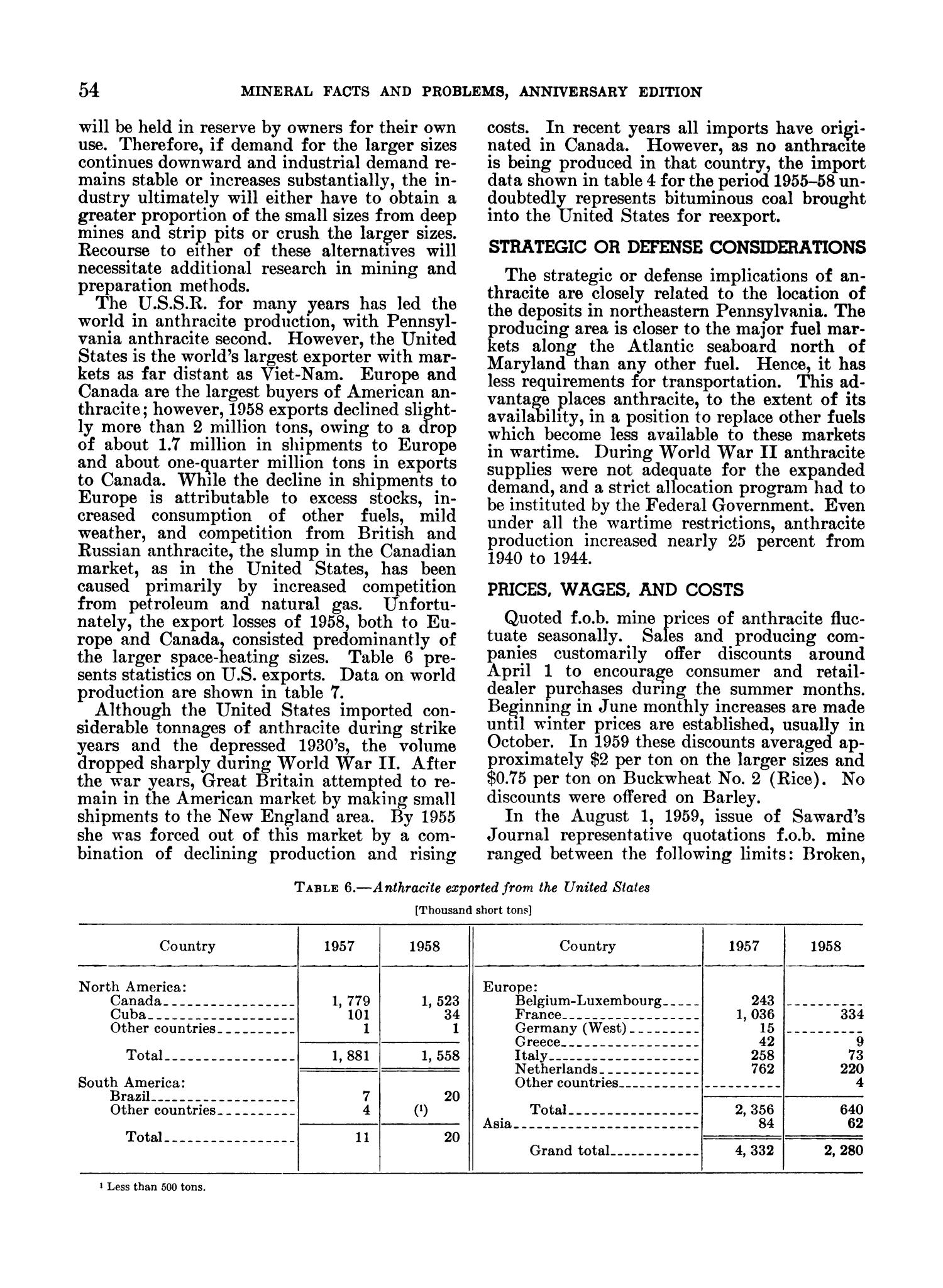 Mineral Facts and Problems: 1960 Edition                                                                                                      54